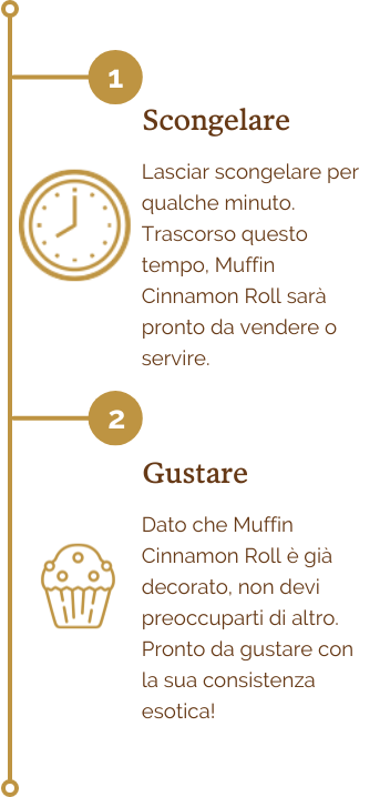 Cinnamon roll mufin - Timeline (responsive) IT